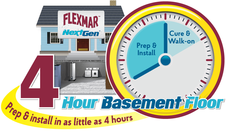 Flexmar 4 Hour Basement Floor logo