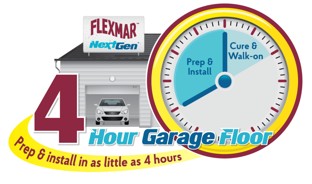 Flexmar 4-hour garage