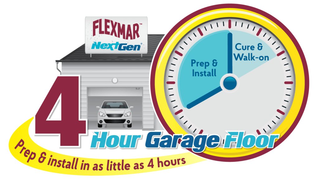 4 Hour Garage Floor logo, FLEXMAR logos